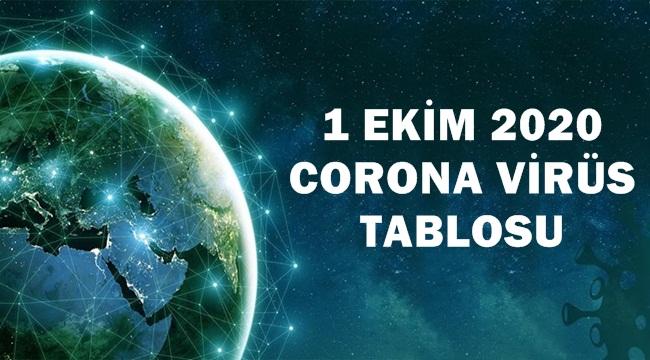 2020/10/1601575250_koronavirues_tablosu.jpg