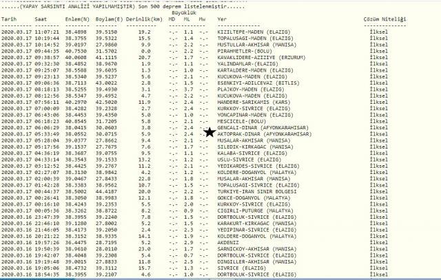 dinar-deprem_48994ae1de48f1805d54.jpg