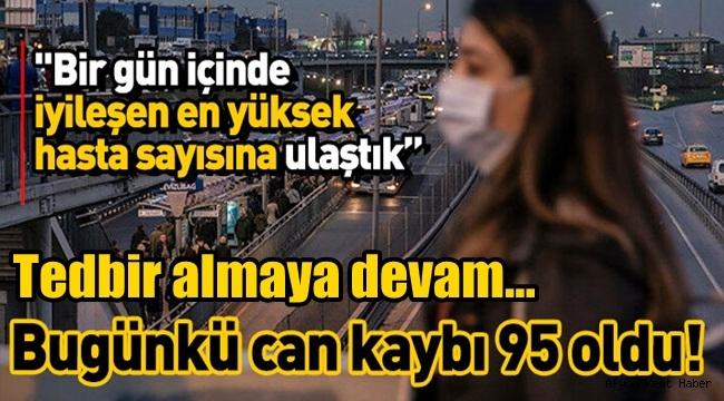 Türkiye'de son 24 saatte 95 kişi hayata veda etti