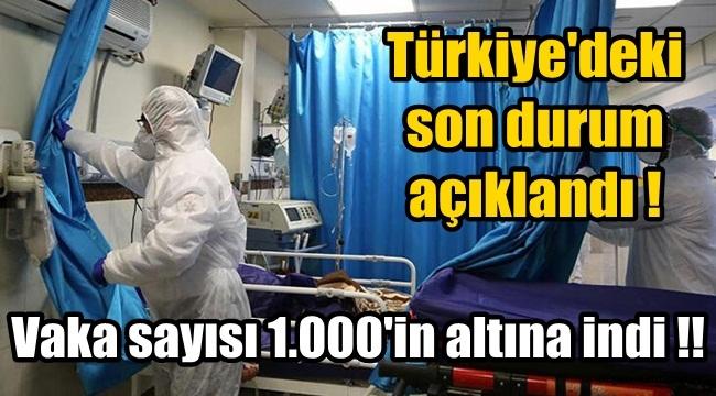 Türkiye'de son 24 saatte 23 kişi yaşamını kaybetti