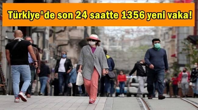 Türkiye'de 24 saatte 1356 yeni vaka!